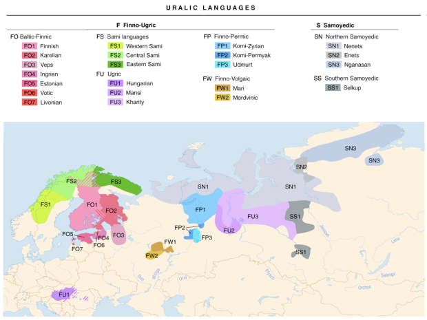 De Oeralische talen