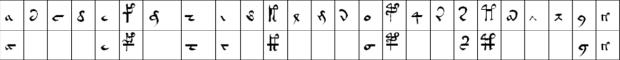 De letters die in het manuscript worden gebruikt.